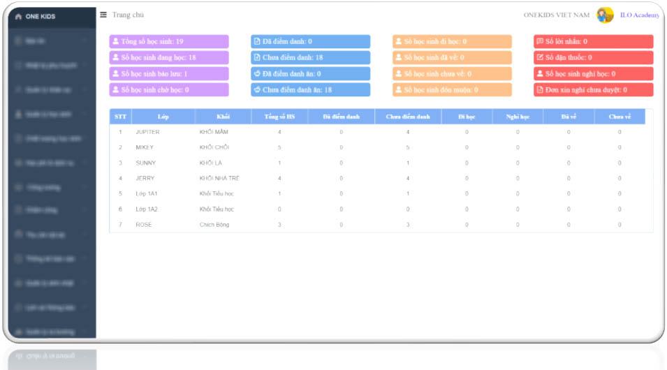 Phần mềm quản lý học phí học sinh OneKids